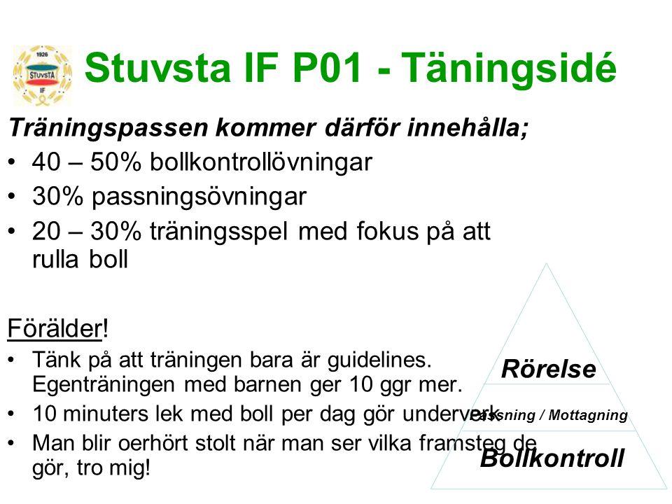 Stuvsta IF P01 - Täningsidé Träningspassen kommer därför innehålla; 40 – 50% bollkontrollövningar 30% passningsövningar 20 – 30% träningsspel med foku