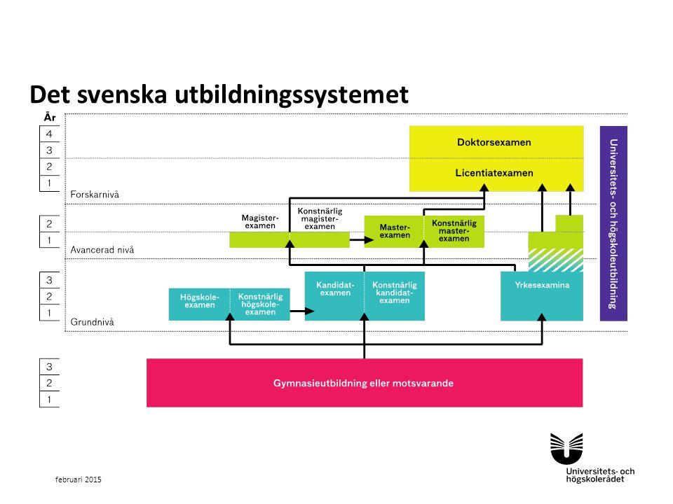 Sv Det svenska utbildningssystemet februari 2015