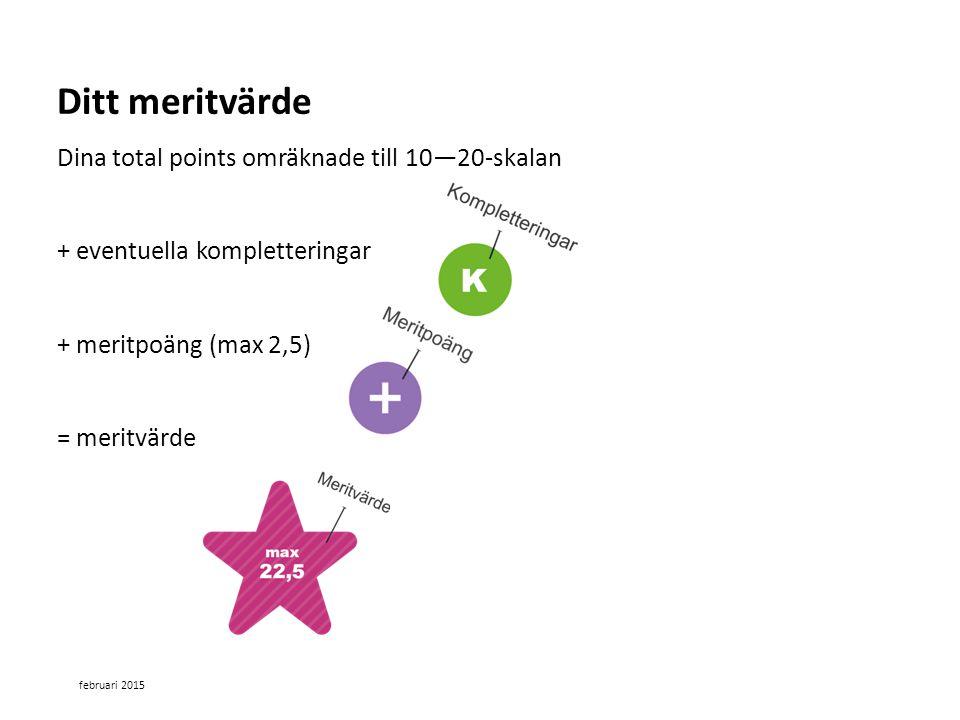 Sv Dina total points omräknade till 10—20-skalan + eventuella kompletteringar + meritpoäng (max 2,5) = meritvärde Ditt meritvärde februari 2015