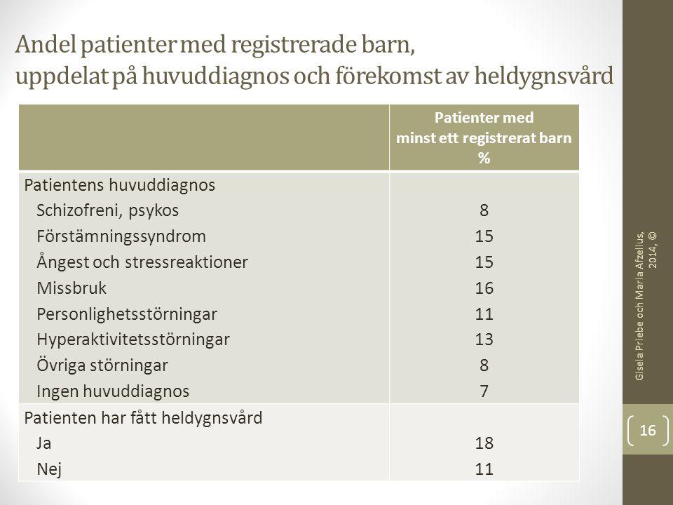 Vilka typer av insatser registreras.