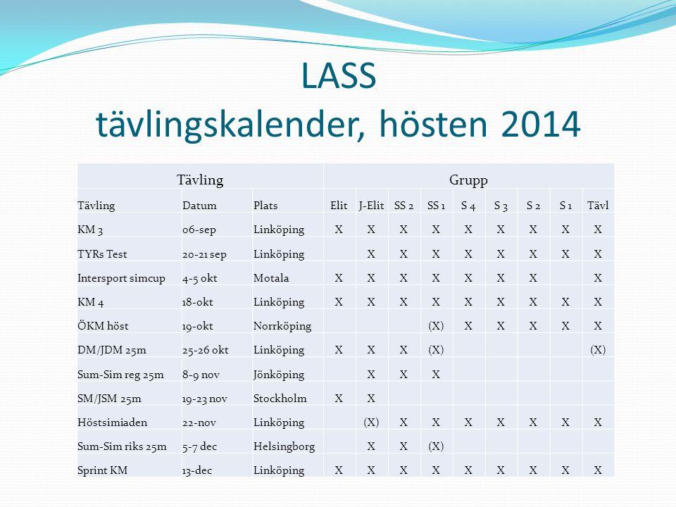 LASS tävlingskalender, hösten 2014 TävlingGrupp TävlingDatumPlatsElitJ-ElitSS 2SS 1S 4S 3S 2S 1Tävl KM 306-sepLinköpingXXXXXXXXX TYRs Test20-21 sepLinköping XXXXXXXX Intersport simcup4-5 oktMotalaXXXXXXX X KM 418-oktLinköpingXXXXXXXXX ÖKM höst19-oktNorrköping (X)XXXXX DM/JDM 25m25-26 oktLinköpingXXX(X) Sum-Sim reg 25m8-9 novJönköping XXX SM/JSM 25m19-23 novStockholmXX Höstsimiaden22-novLinköping (X)XXXXXXX Sum-Sim riks 25m5-7 decHelsingborg XX(X) Sprint KM13-decLinköpingXXXXXXXXX