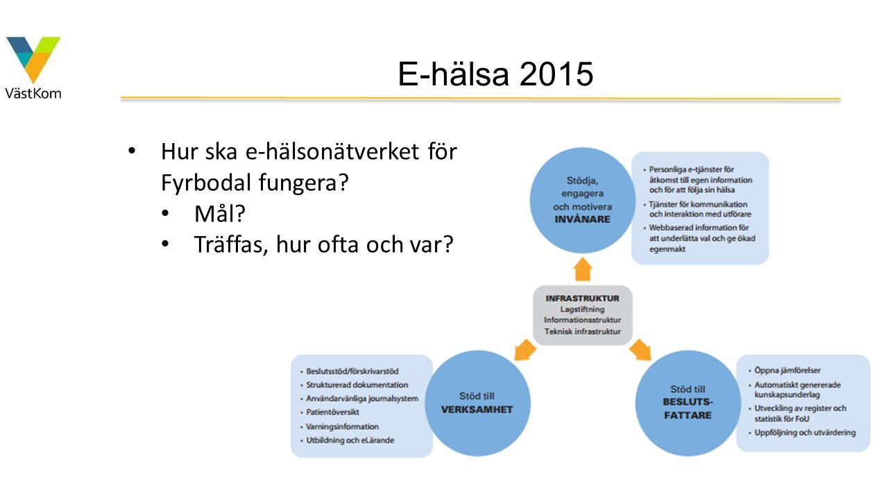 E-hälsa 2015 Hur ska e-hälsonätverket för Fyrbodal fungera? Mål? Träffas, hur ofta och var?