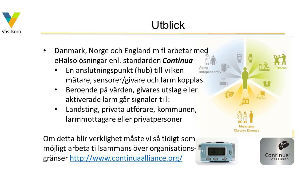 Utblick Danmark, Norge och England m fl arbetar med eHälsolösningar enl. standarden Continua En anslutningspunkt (hub) till vilken mätare, sensorer/gi