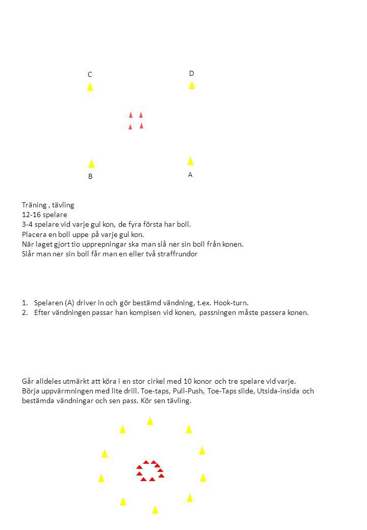 A B C D Träning, tävling 12-16 spelare 3-4 spelare vid varje gul kon, de fyra första har boll.