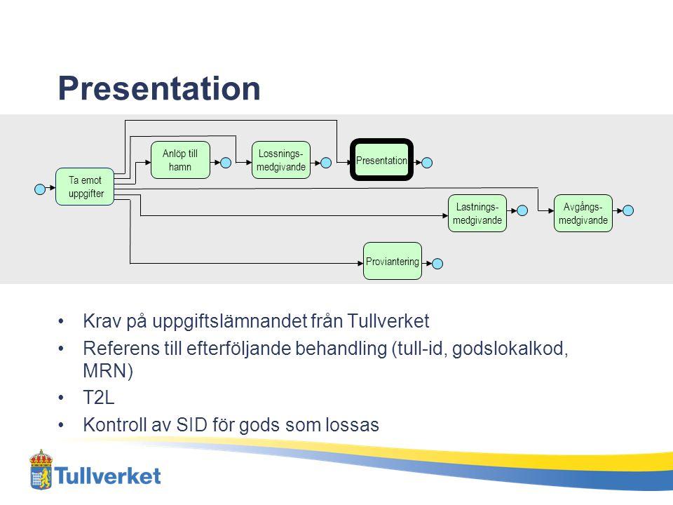 Presentation Krav på uppgiftslämnandet från Tullverket Referens till efterföljande behandling (tull-id, godslokalkod, MRN) T2L Kontroll av SID för god