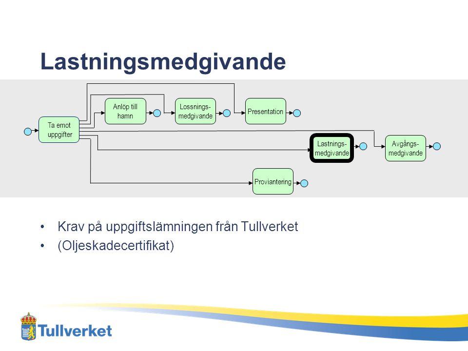 Lastningsmedgivande Krav på uppgiftslämningen från Tullverket (Oljeskadecertifikat) Ta emot uppgifter Proviantering Anlöp till hamn Lossnings- medgiva