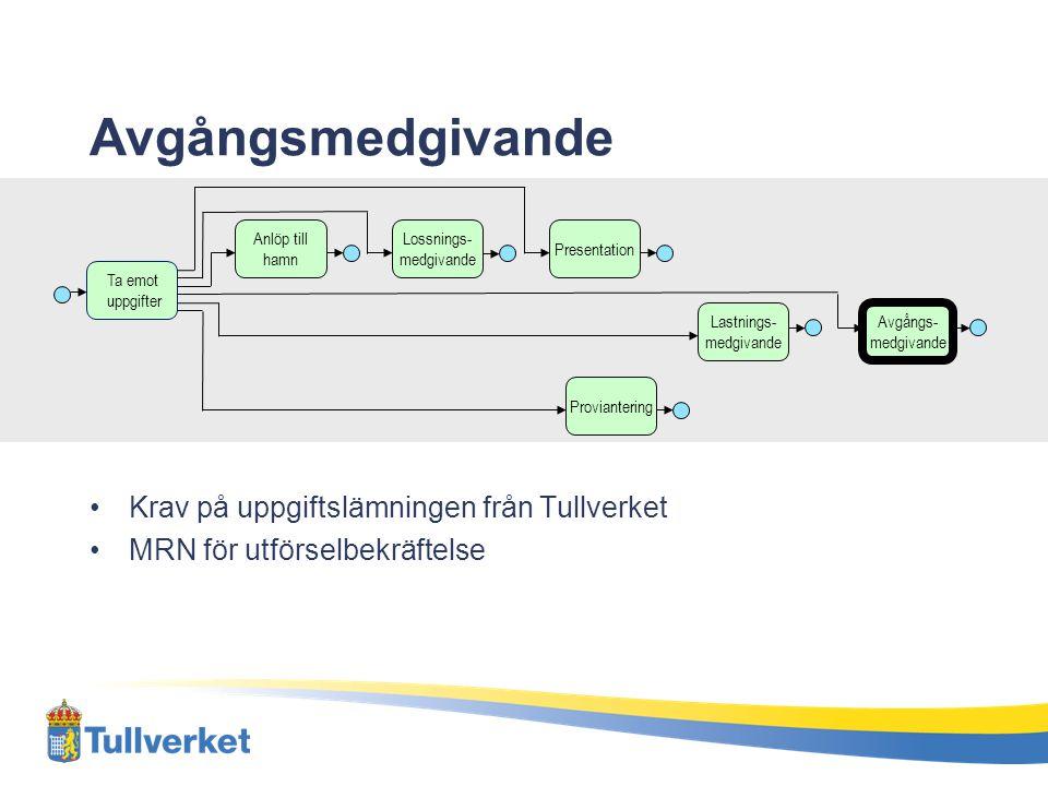 Avgångsmedgivande Krav på uppgiftslämningen från Tullverket MRN för utförselbekräftelse Ta emot uppgifter Proviantering Anlöp till hamn Lossnings- med