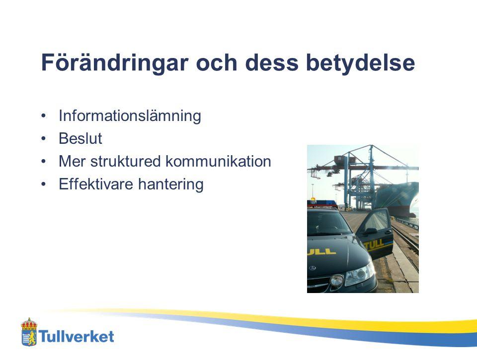 Förändringar och dess betydelse Informationslämning Beslut Mer struktured kommunikation Effektivare hantering