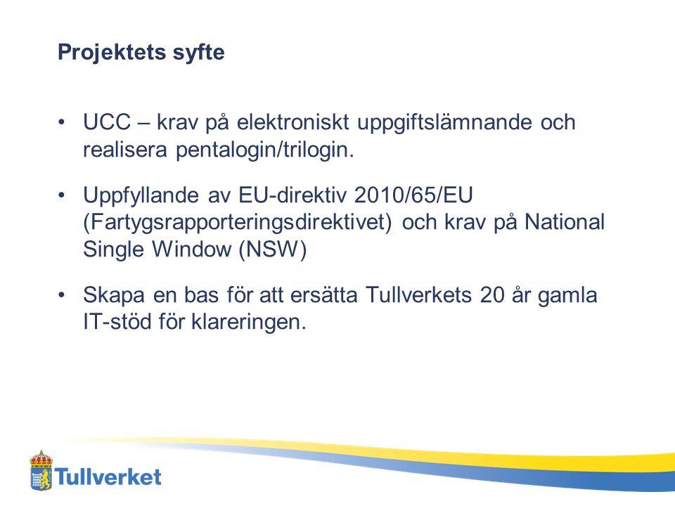 201320142015 20162020 27/9 Beslut om tullkodex för unionen, UCC 1/11 UCC träder i kraft 1/6 Fartygsrapporterings -direktivet träder i kraft 1/4 UCC implementeras UCC helt implementerad Arbete med tillämpningsföreskrifterna Juridiska förutsättningar Beslut om tullkodex för unionen den 27 september 2013 UCC träder i kraft den 1 november 2013 Fartygsrapporteringsdirektivet träder i kraft 1 juni 2015 UCC implementeras 1 maj 2016 –