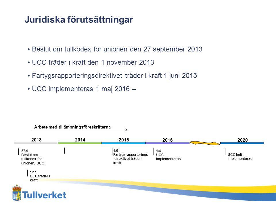201320142015 20162020 27/9 Beslut om tullkodex för unionen, UCC 1/11 UCC träder i kraft 1/6 Fartygsrapporterings -direktivet träder i kraft 1/4 UCC im