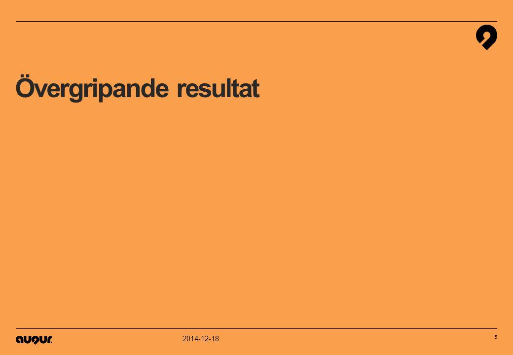 2014-12-18 6 Förtroendet för IVO och medarbetarnas kompetens är totalt sett högt.