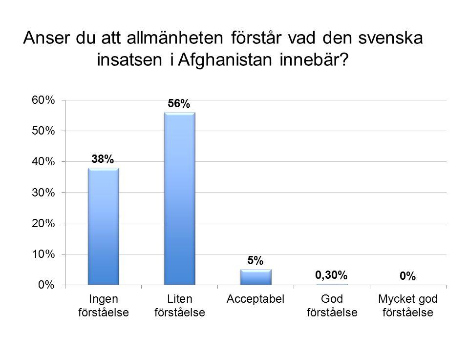 Anser du att allmänheten förstår vad den svenska insatsen i Afghanistan innebär?