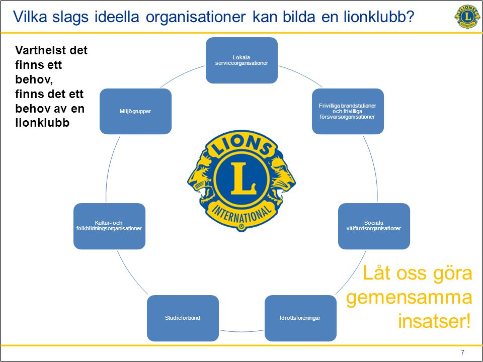 7 Vilka slags ideella organisationer kan bilda en lionklubb? Lokala serviceorganisationer Frivilliga brandstationer och frivilliga försvarsorganisatio