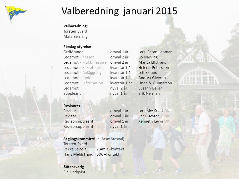 Valberedning januari 2015 Valberedning: Torsten Svärd Mats Bernäng Förslag styrelse Ordförandeomval 1 årLars-Göran Löhman Ledamot - Kassöromval 2 årBo