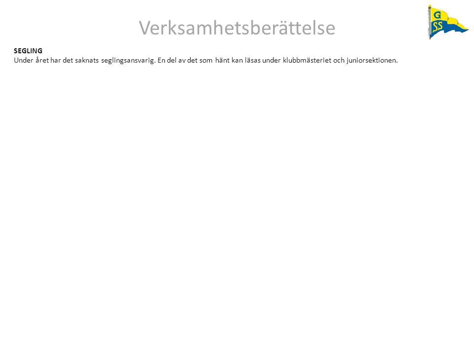 Resultat‐ och balansräkning RESULTATRÄKNING (- forts.) INTÄKTER (- forts.) 2011/20122012/2013 2014 … Övriga intäkter Bidrag98 50972 54995 577 Reklam/Sponsring/Medlemskort55 54853 95345 449 Elavg.