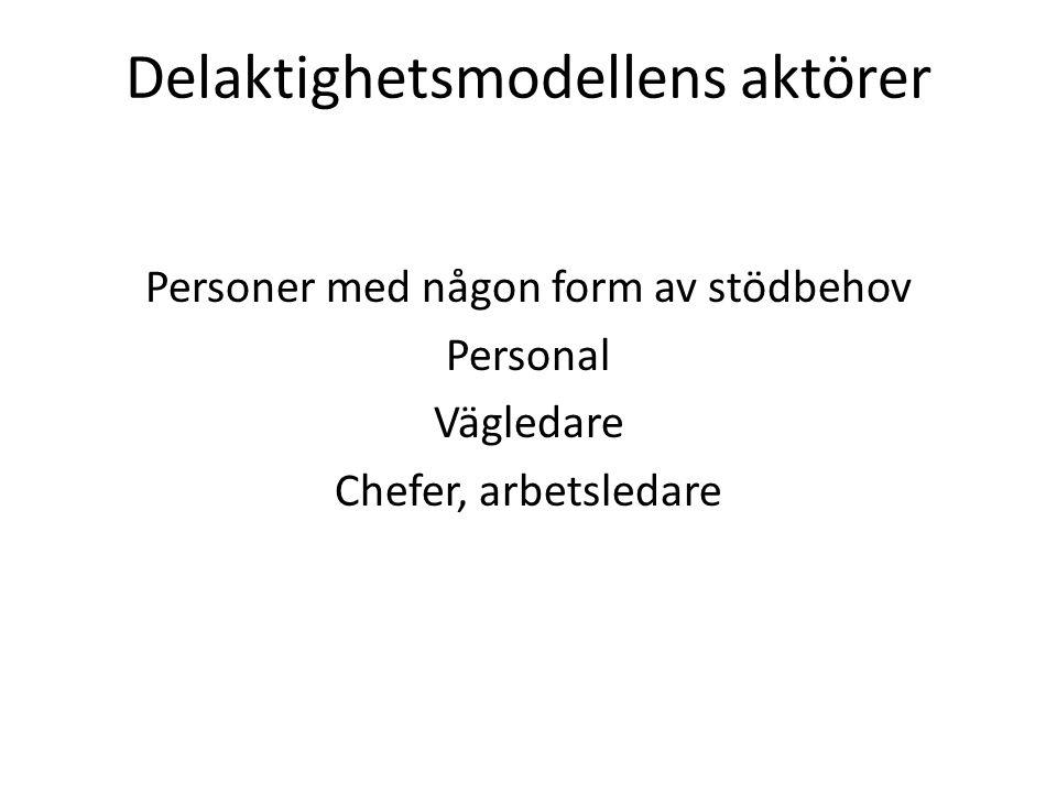 Delaktighetsmodellens aktörer Personer med någon form av stödbehov Personal Vägledare Chefer, arbetsledare