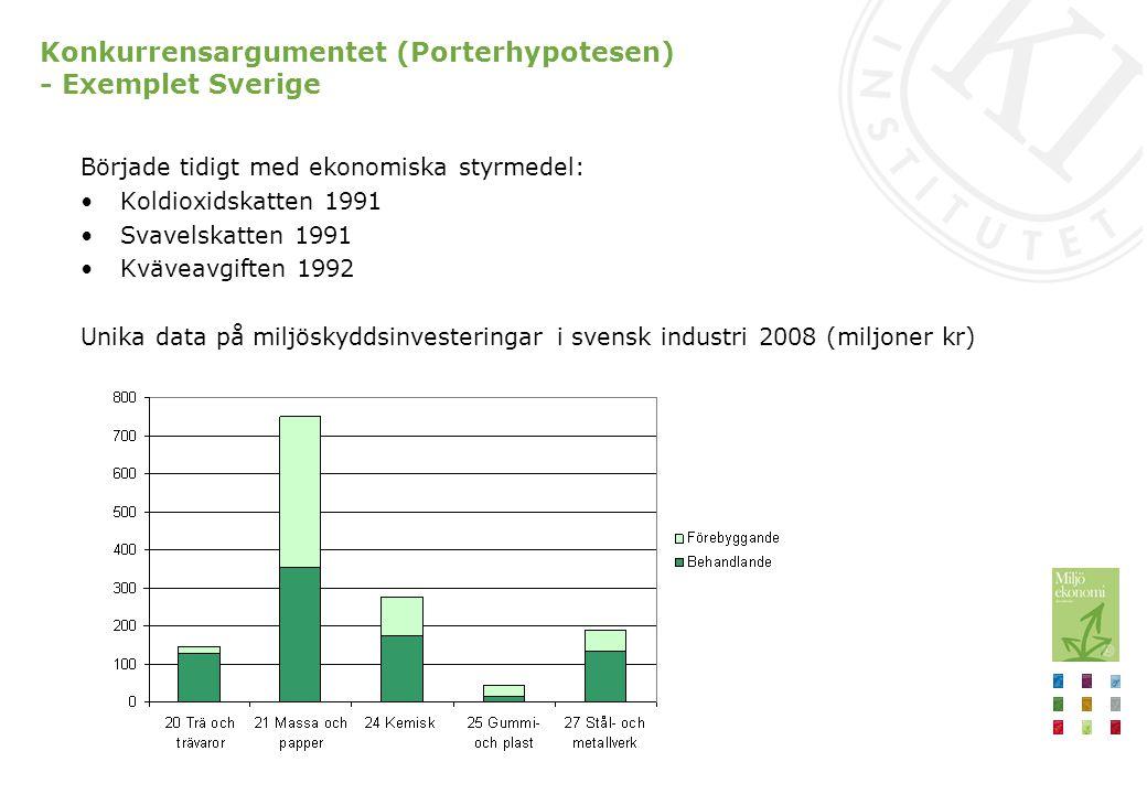 Konkurrensargumentet (Porterhypotesen) - Exemplet Sverige Började tidigt med ekonomiska styrmedel: Koldioxidskatten 1991 Svavelskatten 1991 Kväveavgiften 1992 Unika data på miljöskyddsinvesteringar i svensk industri 2008 (miljoner kr)