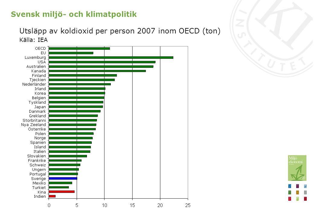 Svensk miljö- och klimatpolitik Utsläpp av koldioxid per person 2007 inom OECD (ton) Källa: IEA
