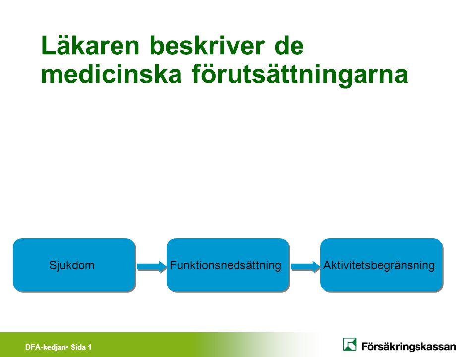 DFA-kedjan Sida 1 Läkaren beskriver de medicinska förutsättningarna Sjukdom Funktionsnedsättning Aktivitetsbegränsning