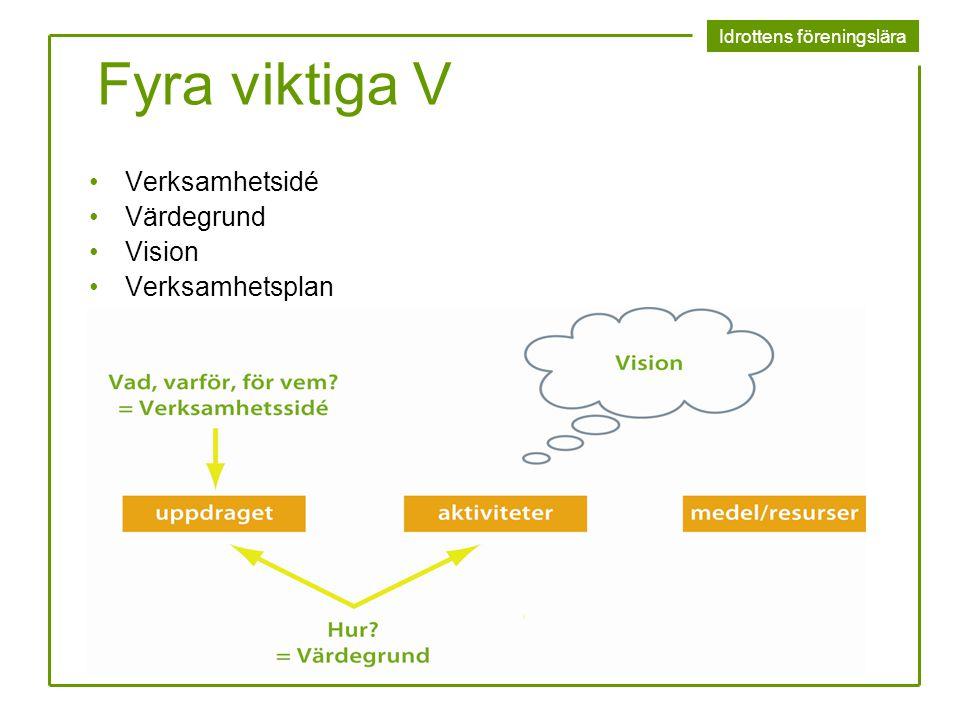 Idrottens föreningslära Fyra viktiga V Verksamhetsidé Värdegrund Vision Verksamhetsplan
