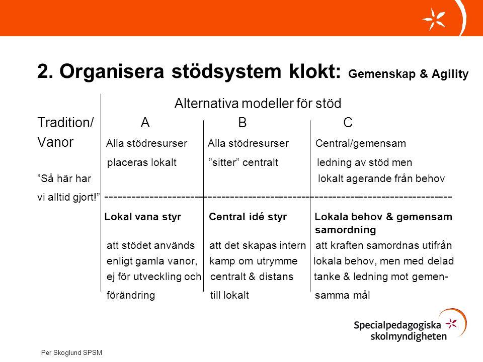 2. Organisera stödsystem klokt: Gemenskap & Agility Alternativa modeller för stöd Tradition/ A B C Vanor Alla stödresurser Alla stödresurser Central/g
