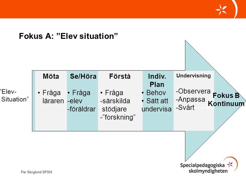 """Fokus A: """"Elev situation"""" """"Elev- Situation"""" Per Skoglund SPSM Möta Fråga läraren Se/Höra Fråga -elev -föräldrar Förstå Fråga -särskilda stödjare -""""for"""