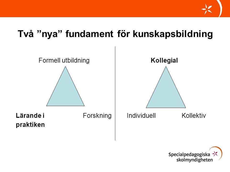 """Två """"nya"""" fundament för kunskapsbildning Formell utbildning Kollegial Lärande i Forskning Individuell Kollektiv praktiken"""