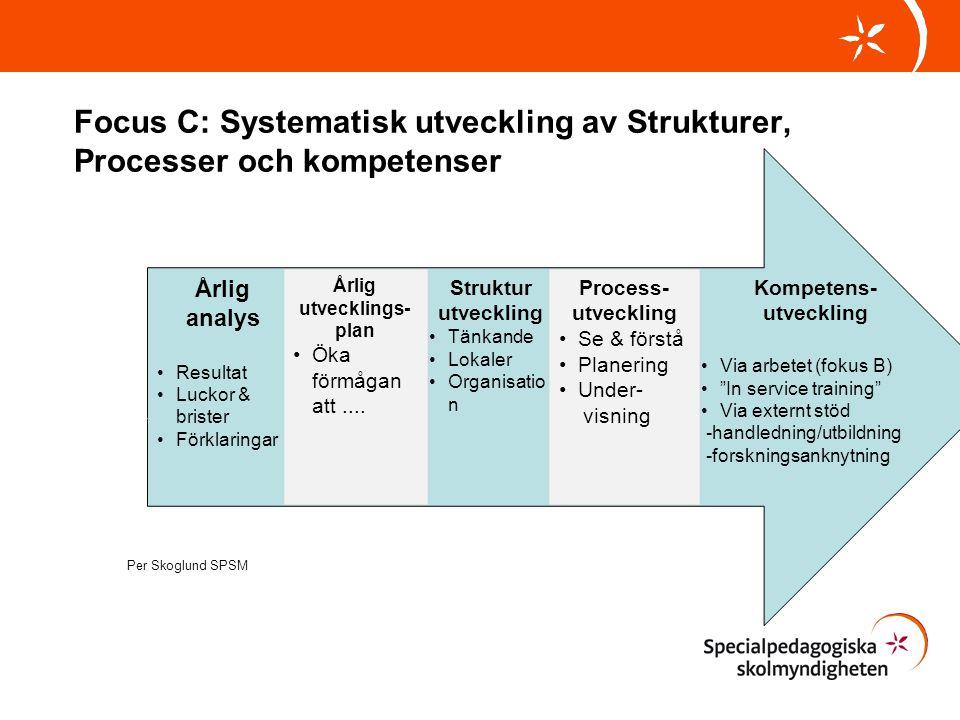 Focus C: Systematisk utveckling av Strukturer, Processer och kompetenser Per Skoglund SPSM Årlig analys Resultat Luckor & brister Förklaringar Årlig u
