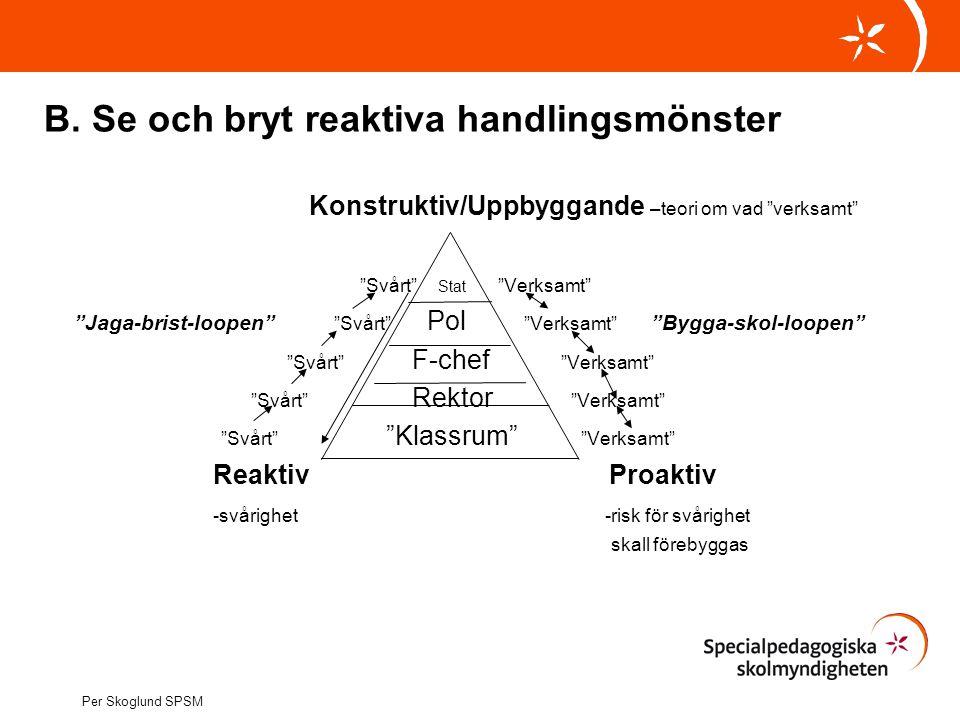 """B. Se och bryt reaktiva handlingsmönster Konstruktiv/Uppbyggande –teori om vad """"verksamt"""" """"Svårt"""" Stat """"Verksamt"""" """"Jaga-brist-loopen"""" """"Svårt"""" Pol """"Ver"""