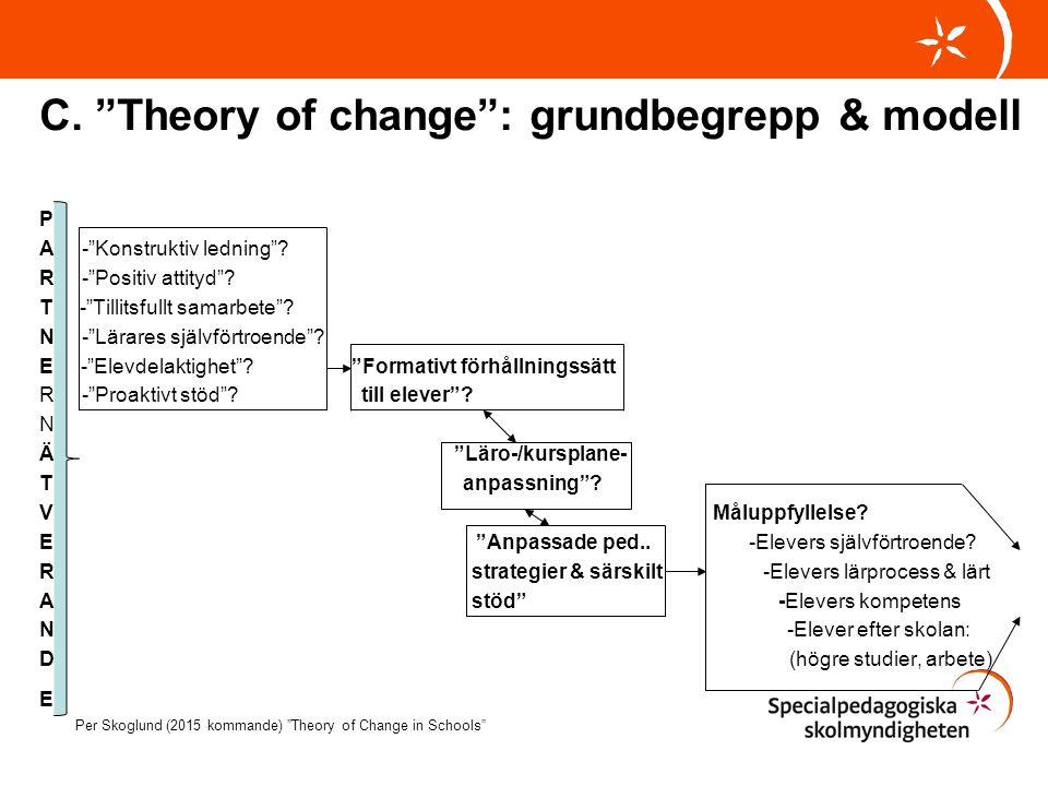 """C. """"Theory of change"""": grundbegrepp & modell P A -""""Konstruktiv ledning""""? R -""""Positiv attityd""""? T -""""Tillitsfullt samarbete""""? N -""""Lärares självförtroend"""