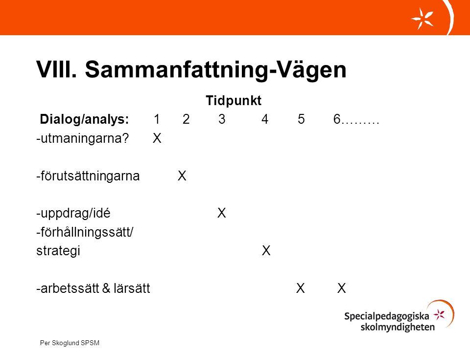 VIII. Sammanfattning-Vägen Tidpunkt Dialog/analys: 1 2 3 4 5 6……… -utmaningarna? X -förutsättningarna X -uppdrag/idé X -förhållningssätt/ strategi X -