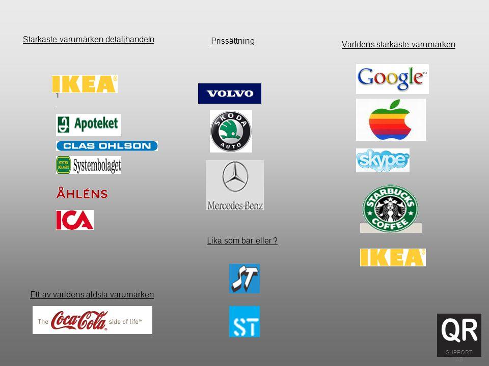 Fackförbundet för oss som valt att arbeta på statens och medborgarnas uppdrag Strategisk varumärkesplattform Produktattribut Beroende på medlemmens individuella engagemang kan uppfattningen om det konkreta produktattributet variera.