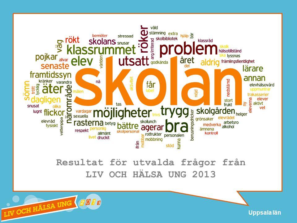 Resultat för utvalda frågor från LIV OCH HÄLSA UNG 2013 Uppsala län