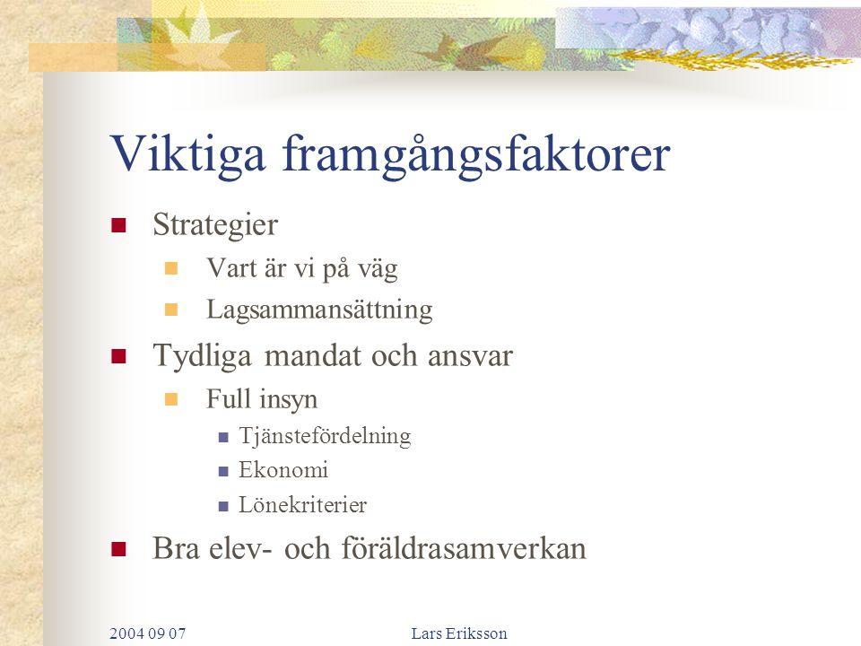 2004 09 07Lars Eriksson Exempel från vår enhet Lika villkor oavsett titel.
