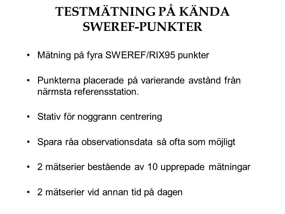 TESTMÄTNING PÅ KÄNDA SWEREF-PUNKTER Mätning på fyra SWEREF/RIX95 punkter Punkterna placerade på varierande avstånd från närmsta referensstation.