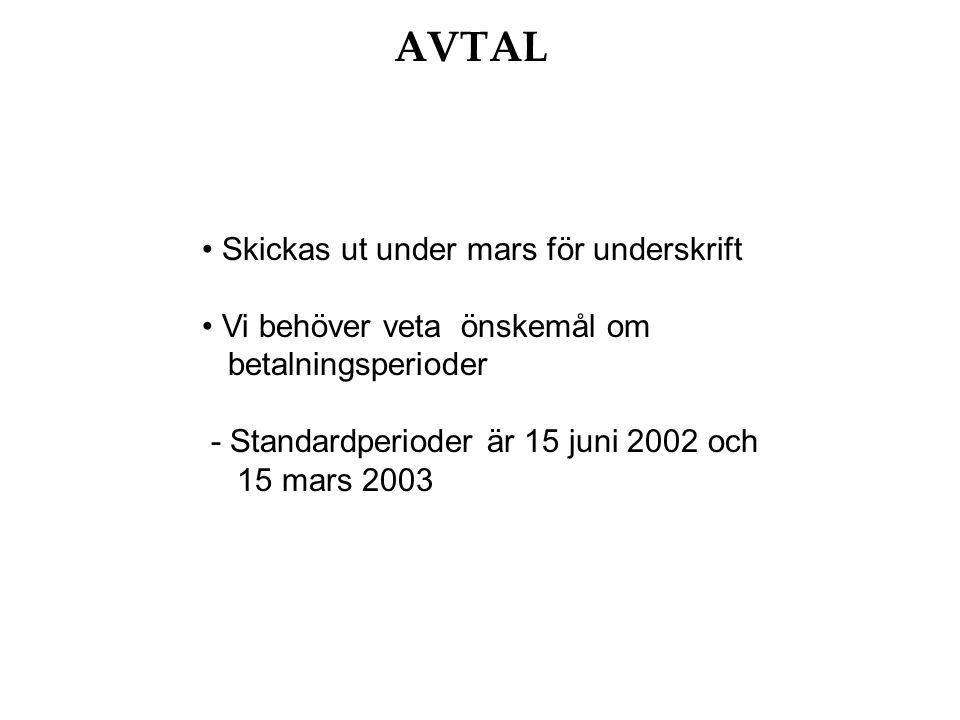 AVTAL Skickas ut under mars för underskrift Vi behöver veta önskemål om betalningsperioder - Standardperioder är 15 juni 2002 och 15 mars 2003