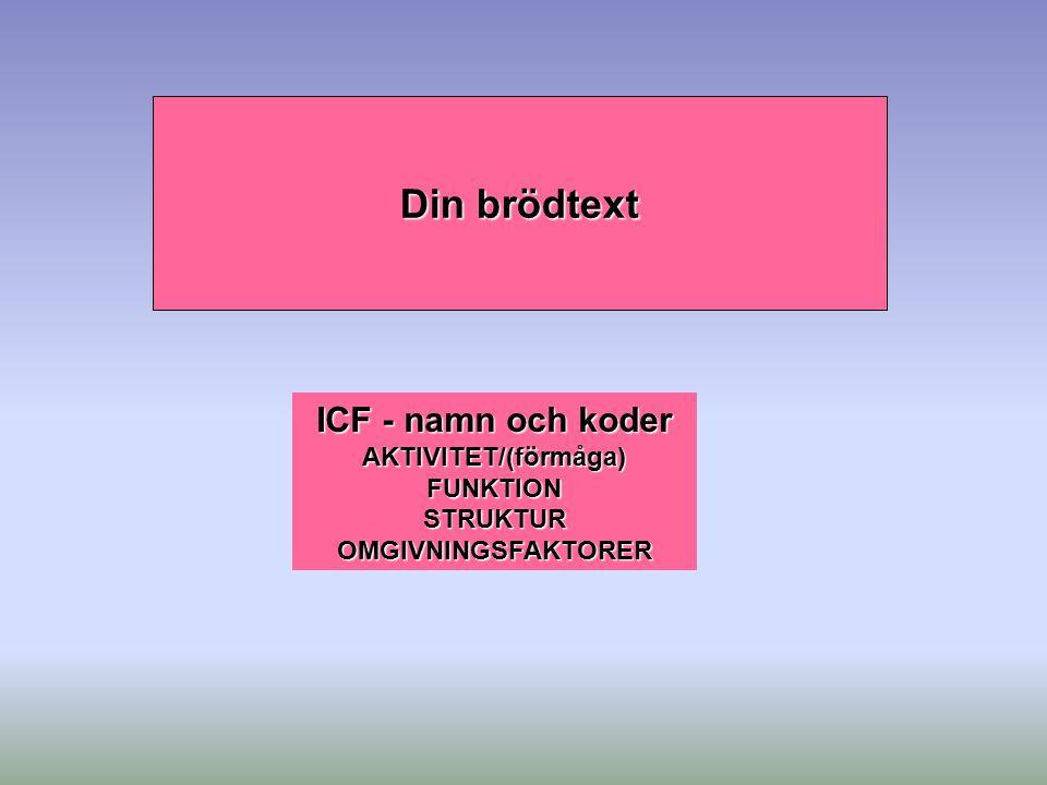 Din brödtext ICF - namn och koder AKTIVITET/(förmåga)FUNKTIONSTRUKTUROMGIVNINGSFAKTORER
