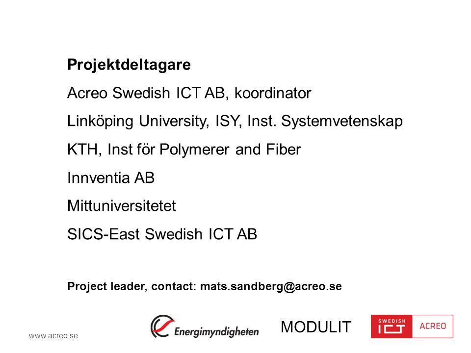 www.acreo.se MODULIT Projektdeltagare Acreo Swedish ICT AB, koordinator Linköping University, ISY, Inst. Systemvetenskap KTH, Inst för Polymerer and F