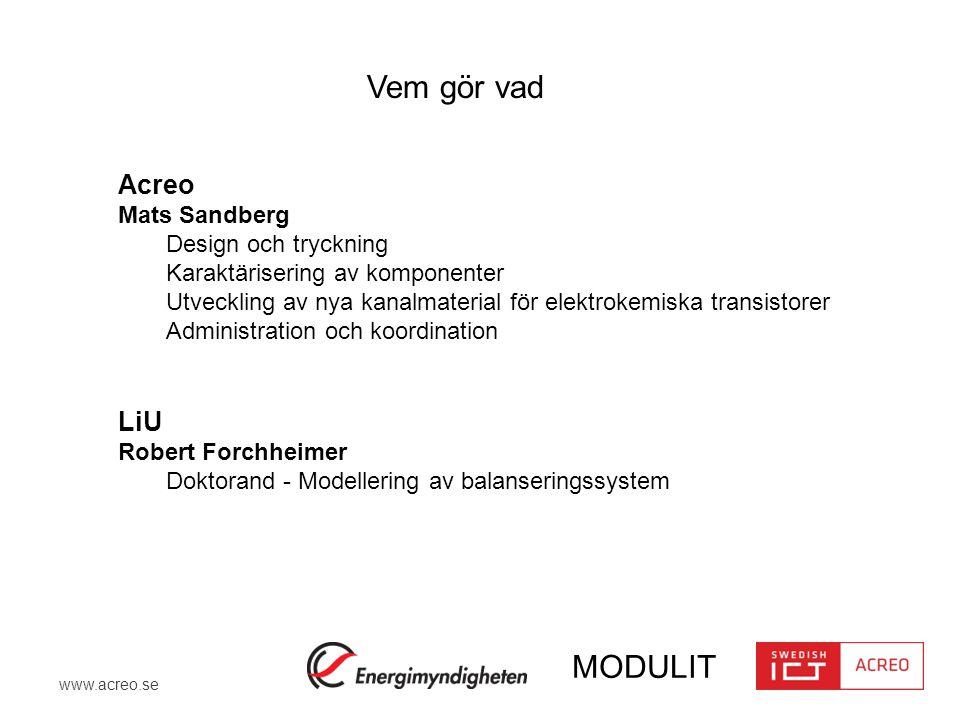 www.acreo.se MODULIT Vem gör vad Acreo Mats Sandberg Design och tryckning Karaktärisering av komponenter Utveckling av nya kanalmaterial för elektroke