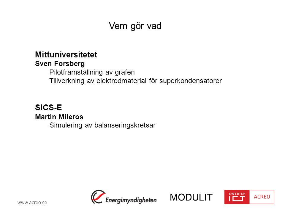 www.acreo.se MODULIT Mittuniversitetet Sven Forsberg Pilotframställning av grafen Tillverkning av elektrodmaterial för superkondensatorer SICS-E Marti