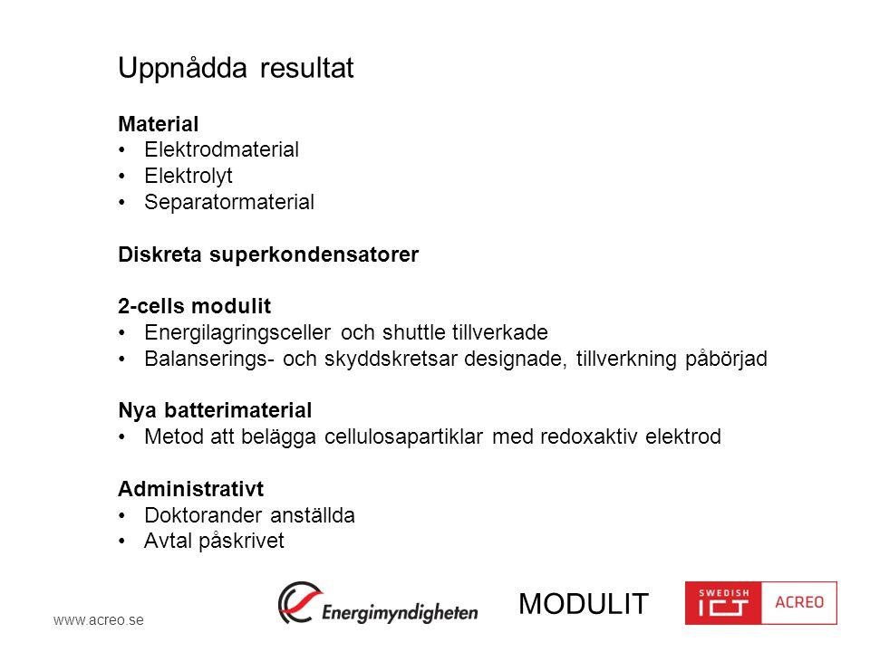 www.acreo.se MODULIT Uppnådda resultat Material Elektrodmaterial Elektrolyt Separatormaterial Diskreta superkondensatorer 2-cells modulit Energilagrin