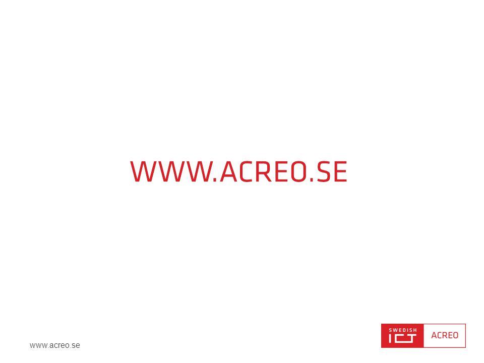 www.acreo.se
