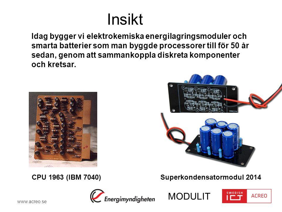 www.acreo.se MODULIT Insikt Idag bygger vi elektrokemiska energilagringsmoduler och smarta batterier som man byggde processorer till för 50 år sedan,