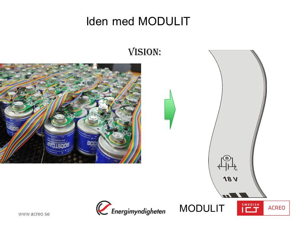 www.acreo.se MODULIT 2.Visa att komponenter kan skalas upp Mål 1.