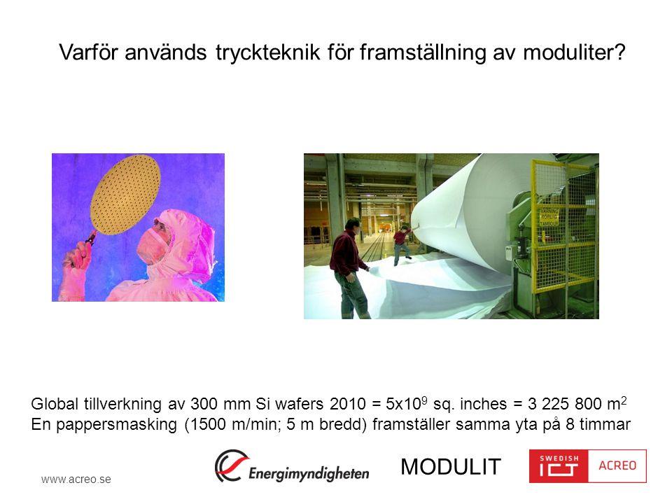 www.acreo.se MODULIT 2-cells teststruktur, supercap-del