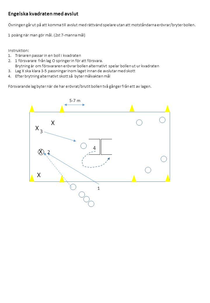 X X X X Engelska kvadraten med avslut Övningen går ut på att komma till avslut med rättvänd spelare utan att motståndarna erövrar/bryter bollen. 1 poä