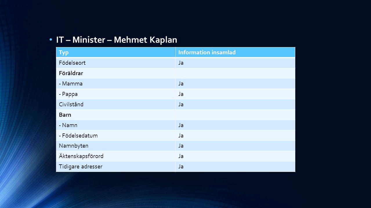 IT – Minister – Mehmet Kaplan TypInformation insamlad FödelseortJa Föräldrar - MammaJa - PappaJa CivilståndJa Barn - NamnJa - FödelsedatumJa Namnbyten