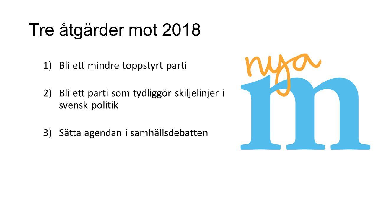 Tre åtgärder mot 2018 1)Bli ett mindre toppstyrt parti 2)Bli ett parti som tydliggör skiljelinjer i svensk politik 3)Sätta agendan i samhällsdebatten
