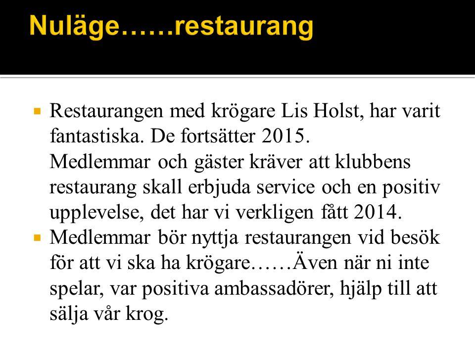  Restaurangen med krögare Lis Holst, har varit fantastiska.