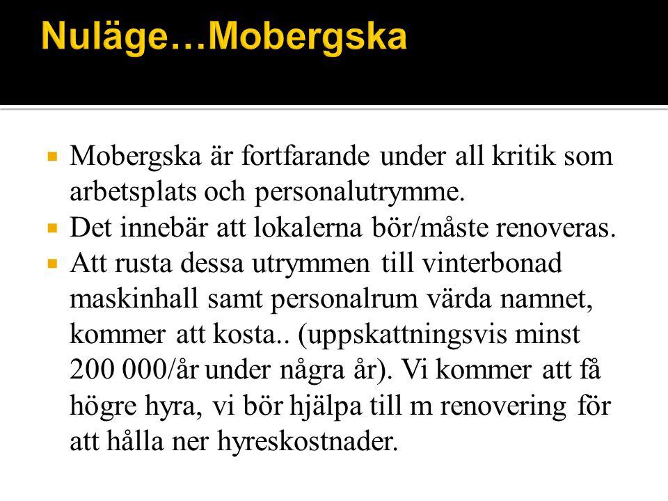  Mobergska är fortfarande under all kritik som arbetsplats och personalutrymme.